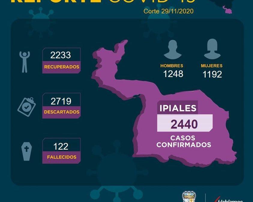 En Ipiales, de un día a otro, se duplicó la cifra de nuevos contagios por vocid-19. Se inician restricciones para personas y vehículos.