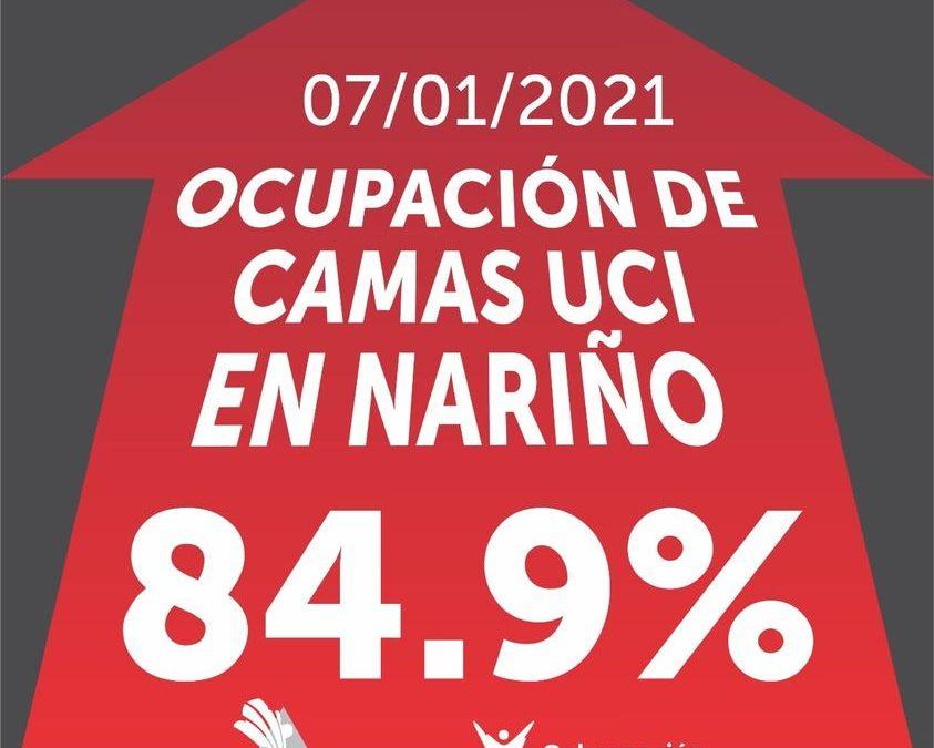 Nariño Presenta el 84.9% de ocupación de camas UCI, por diagnosticados con Covid-19