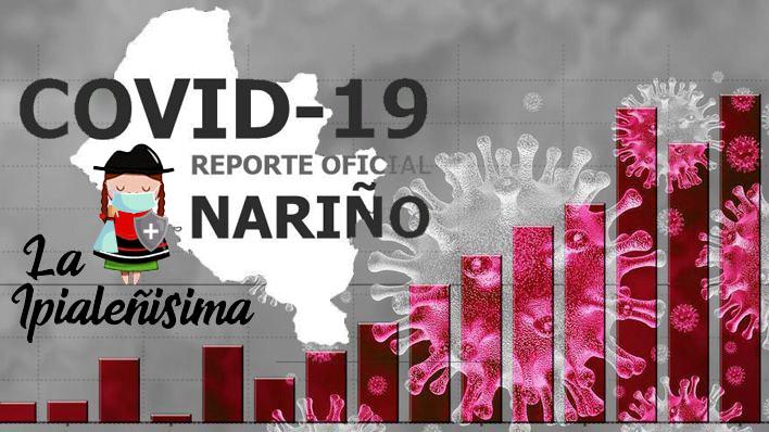 Las últimas semanas Nariño está reportando 1.000 nuevos infectados cada 72 horas